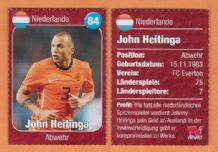Holland John Heitinga